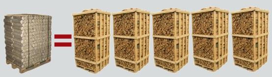 Сравнение расхода дров и наших брикетов, которые мы предлагаем преобретать Украинскому потребителю.